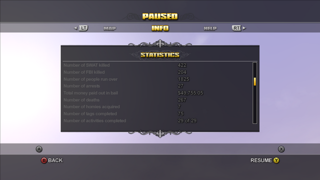 File:Saints Row Statistics page 3 - from Number of SWAT killed.png