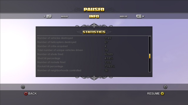 File:Saints Row Statistics page 5 - from Number of vehicles destroyed.png