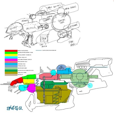File:Crib Ship Concept Art - layout.jpg