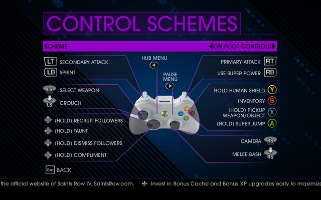 File:Saints Row IV On Foot Controls 2.png