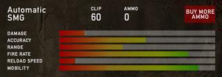 MP5 Stats