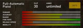 Glock 20 Stats
