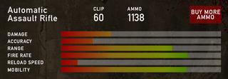 SAS3 AK47 stats