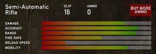 M1 Garand Stats