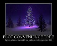Motiv - plot convenience tree