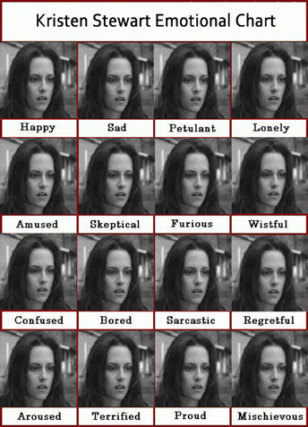 File:Kstew's emotional chart.jpg