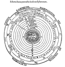 File:220px-Ptolemaicsystem-small.png