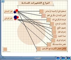 File:غفغا.jpg