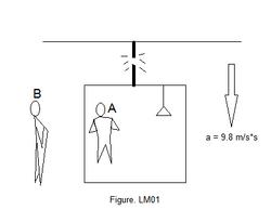 Figure- LM01