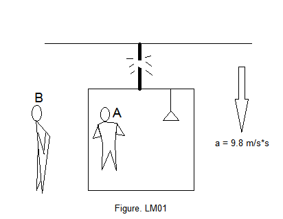 File:Figure- LM01.png
