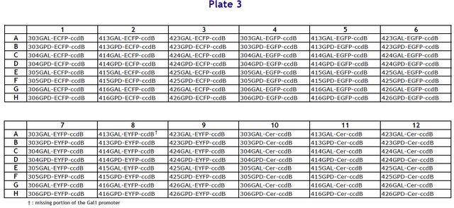 File:Plate3.jpg