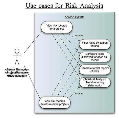 File:UseCase4-RiskAnalysis.jpg