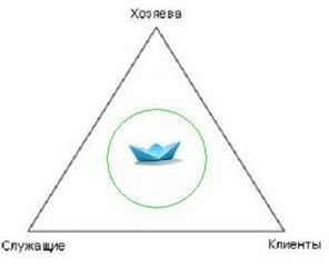 File:Korablikideal.jpg