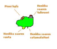 Henkkasaari