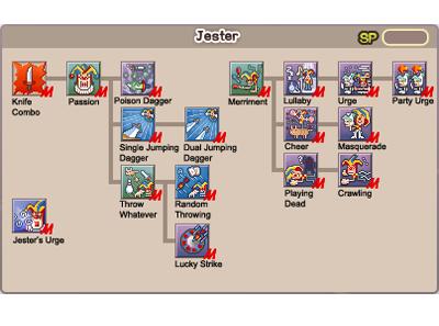 Jester Skill Tree