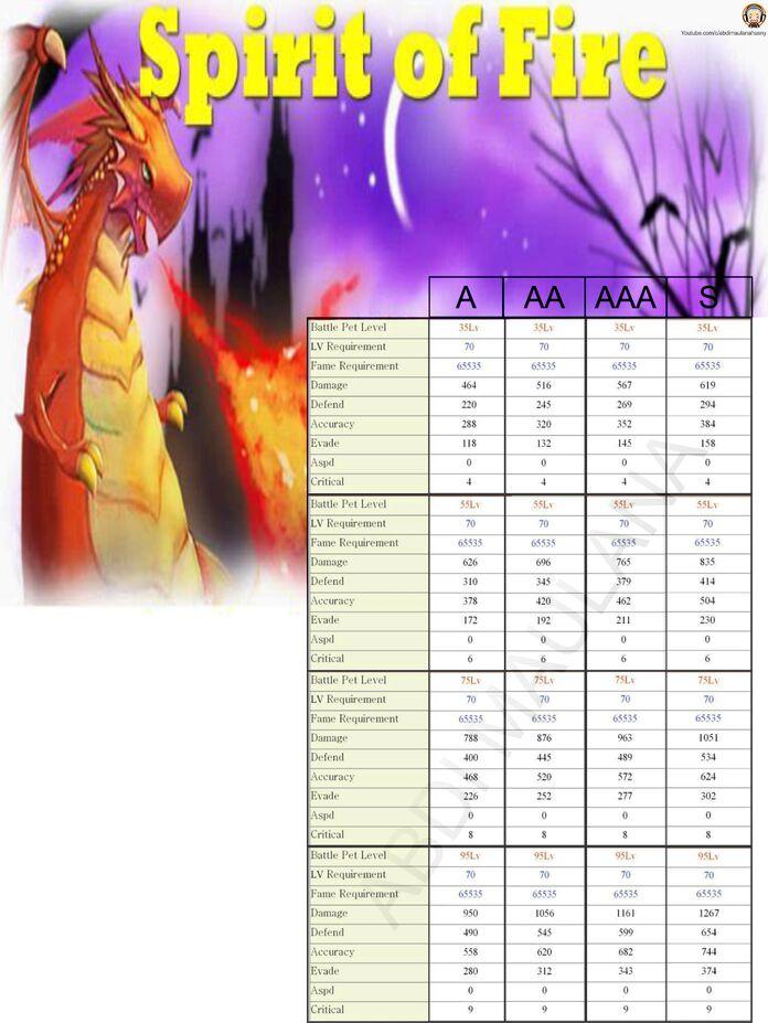 Battle Pet Fire Spirit