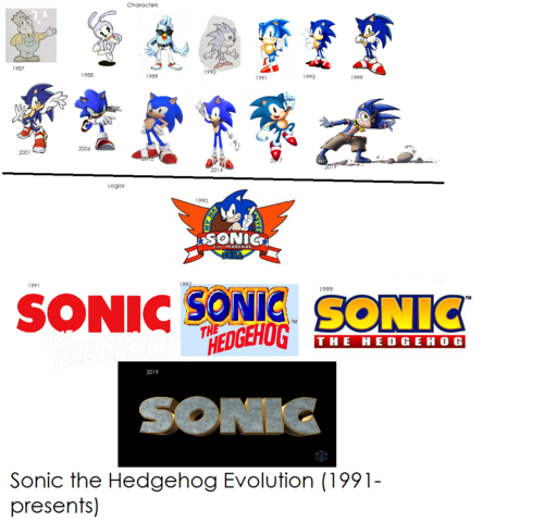 File:Sonic the Hedgehog (1991-presents).png