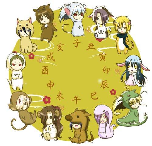 File:Nura zodiac.jpg