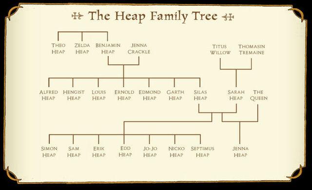 File:Rsz 1familytree.jpg