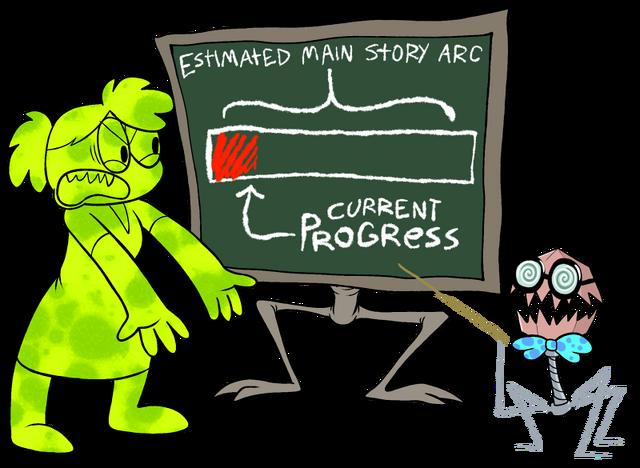 File:Progress.png