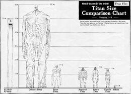 Titan Shifters size comparison