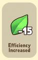 EfficiencyIncreased-15Herbs