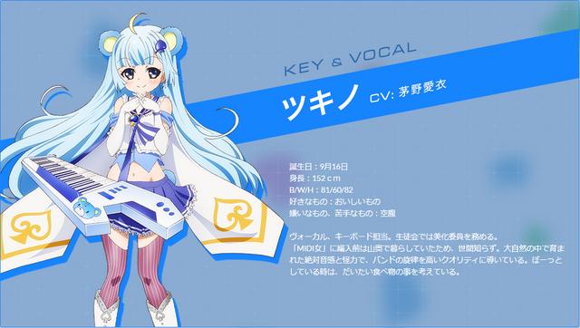 File:Tsukino's Profile.png