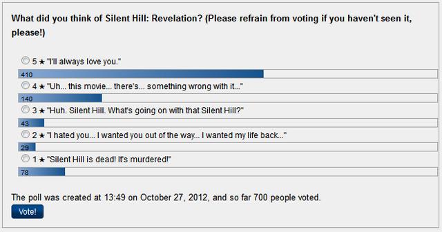 File:RevelationPoll.png