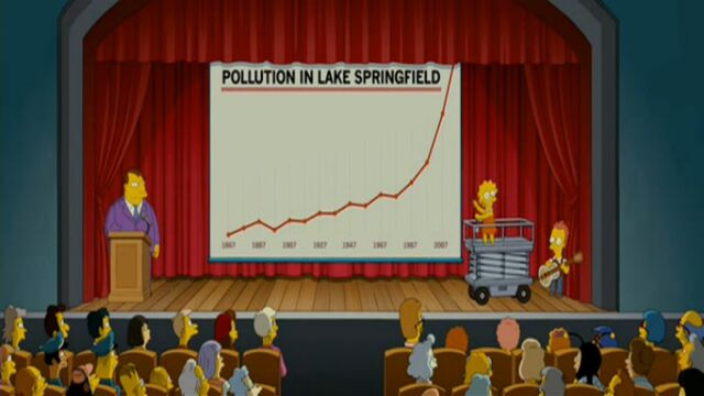 File:The Simpsons Move (0501).jpg