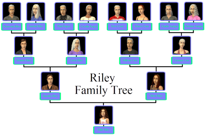 Riley Family Tree