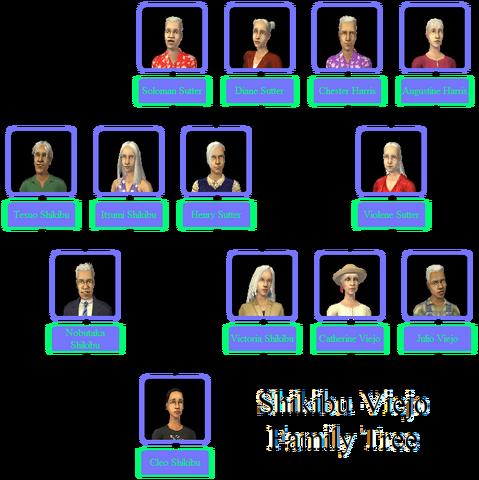 File:Shikibu-Viejo Family Tree.png