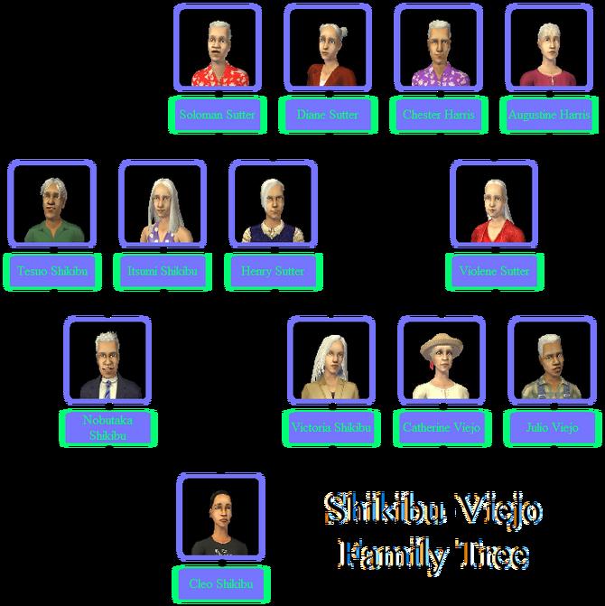 Shikibu-Viejo Family Tree