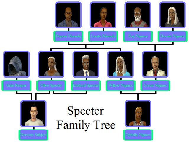 File:Specter Family Tree.png