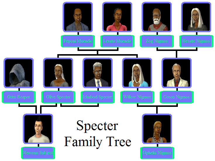 Specter Family The Sims Wiki Fandom Powered By Wikia