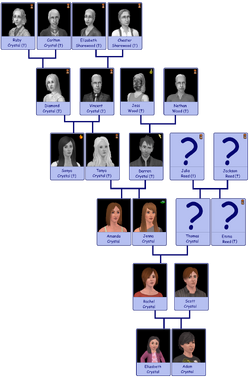 Crystal Original Family Tree v2