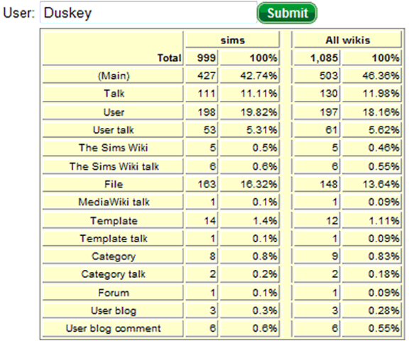 File:Duskey 1000 edits.png