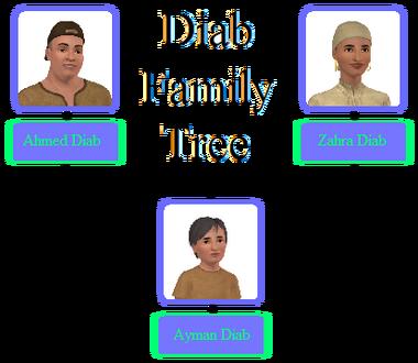 Diab Family Tree