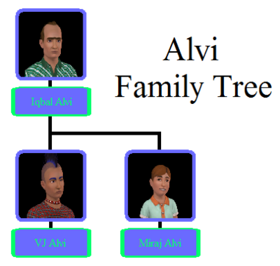Alvi Family Tree