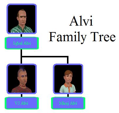 File:Alvi Family Tree.png