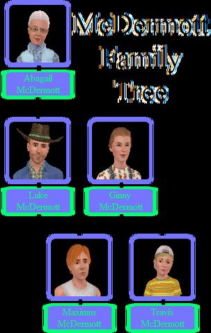 File:McDermott Family Tree.png