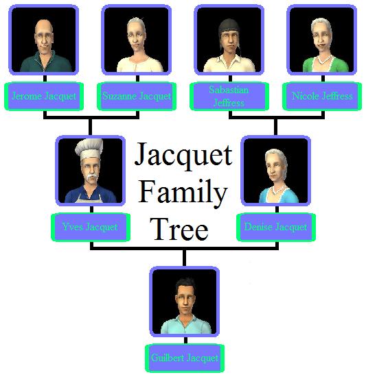Jacquet Family Tree