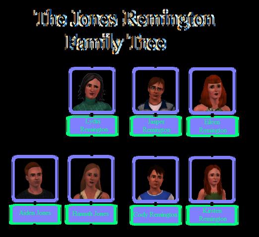 File:Jones-Remington Family Tree.png