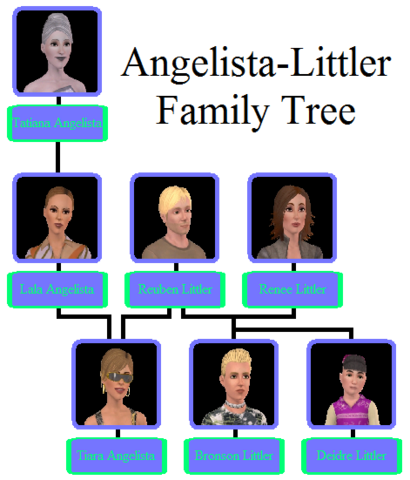 File:Angelista-Littler Family Tree.png