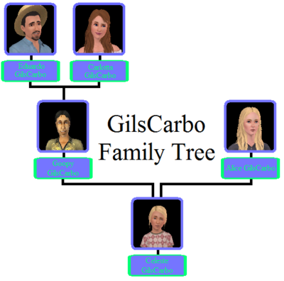 GilsCarbo Family Tree