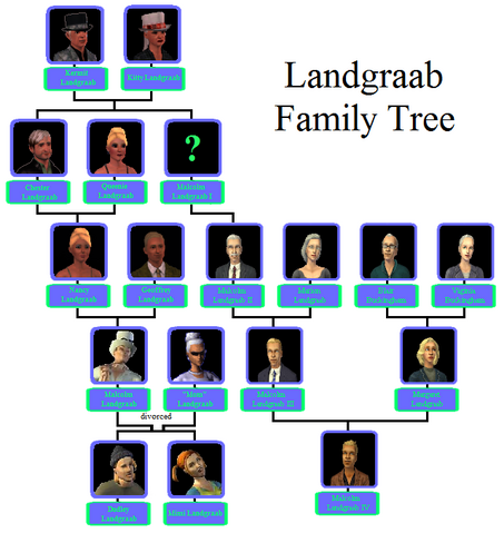 File:Landgraab Family Tree 3.png