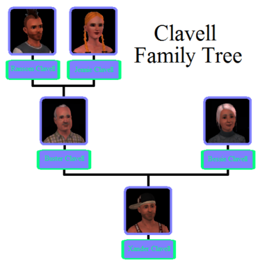 Clavell Family Tree