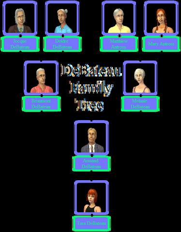 File:DeBateau Family Tree.png