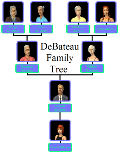 DeBateau Family Tree