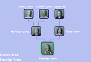 Corvo-Hal Family Tree