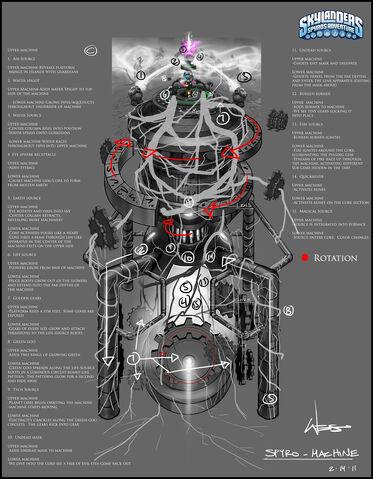 Datei:SPY 800 Machine 03 rev3.jpg